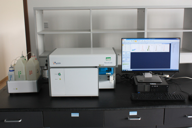 Flow Cytometry Experiment (FCM)