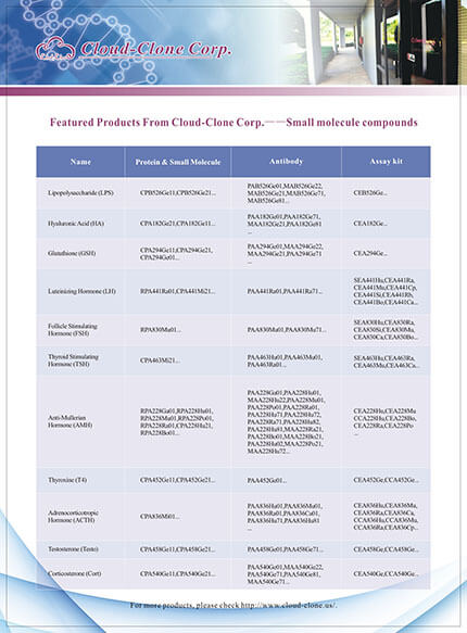 Featured Productes From Cloud-Clone Corp. -- Small molecule compounds